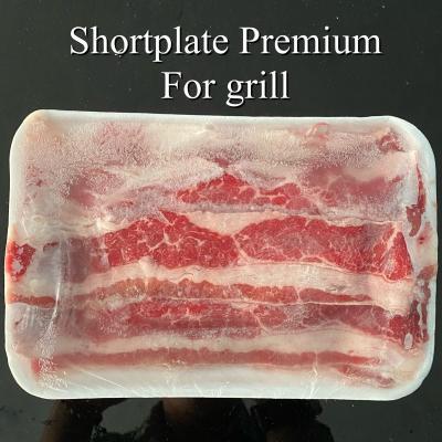 Short Plate Premium
